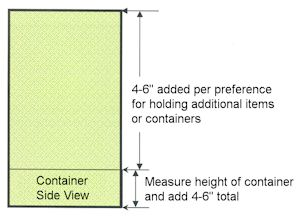 Determine height