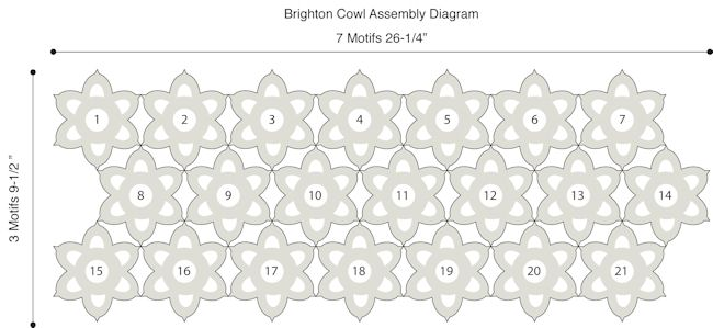 Brighton Cowl Schematic