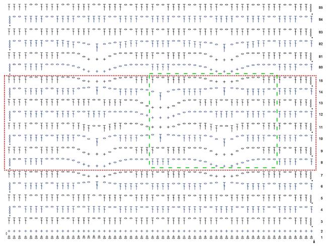 Tangleweb Afghan Symbol Chart